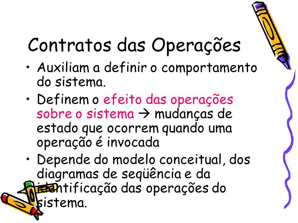 Contratos das Operações Auxiliam a definir o comportamento do sistema. Definem o efeito das operações sobre o sistema mudanças de estado que ocorrem q