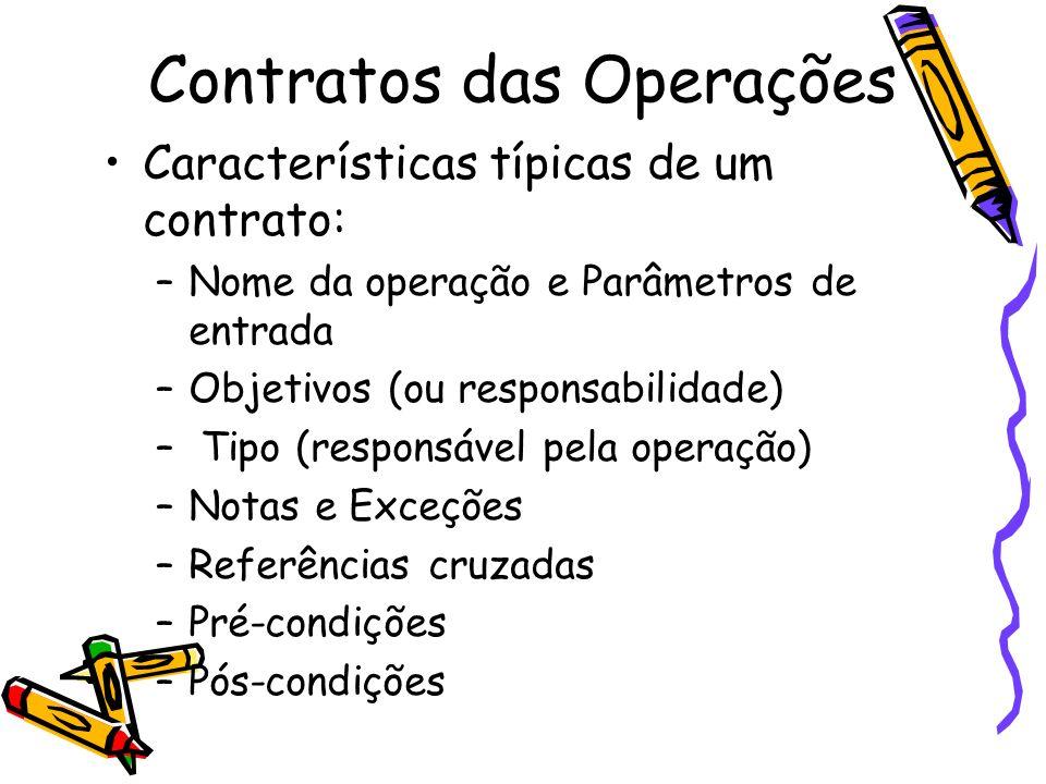 Contratos das Operações Características típicas de um contrato: –Nome da operação e Parâmetros de entrada –Objetivos (ou responsabilidade) – Tipo (res