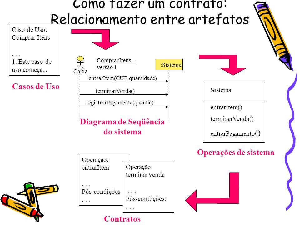 Como fazer um contrato: Relacionamento entre artefatos Caso de Uso: Comprar Itens... 1. Este caso de uso começa... :Sistema Caixa Comprar Itens – vers
