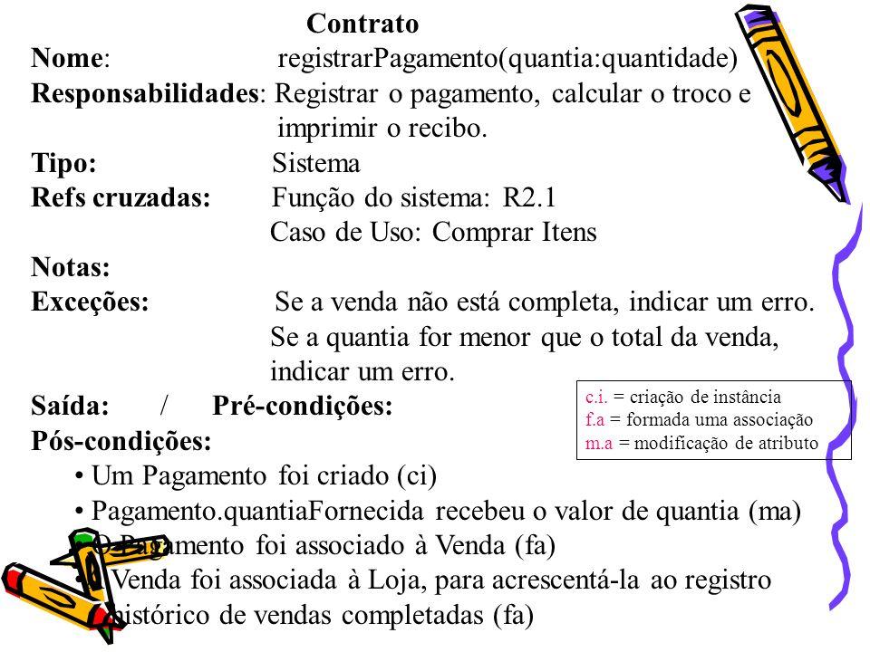 Contrato Nome: registrarPagamento(quantia:quantidade) Responsabilidades: Registrar o pagamento, calcular o troco e imprimir o recibo. Tipo: Sistema Re
