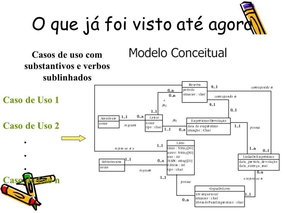 Comportamento do Sistema (DSS) É uma especificação do que o sistema faz sem explicar como ele o faz.