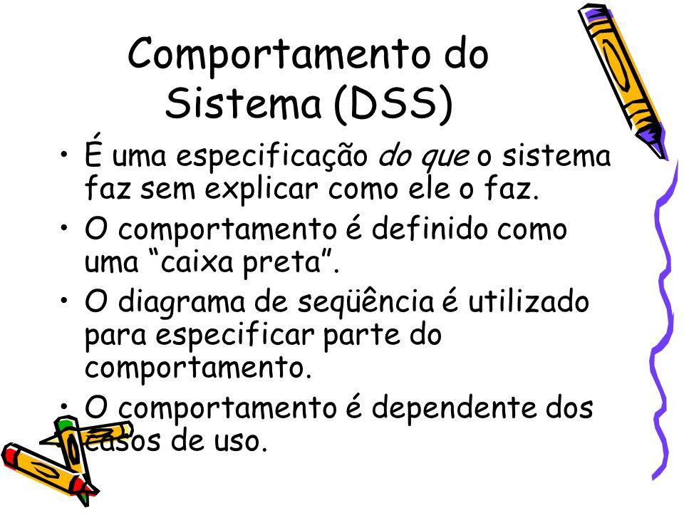 Cenários ou Diagramas de Seqüência do Sistema (DSS) Cenários ou DSSCenários ou DSS mostram um cenário global do funcionamento do sistema, dividindo o caso de uso em partes bem definidas denominadas operações, que são executadas em resposta aos eventos