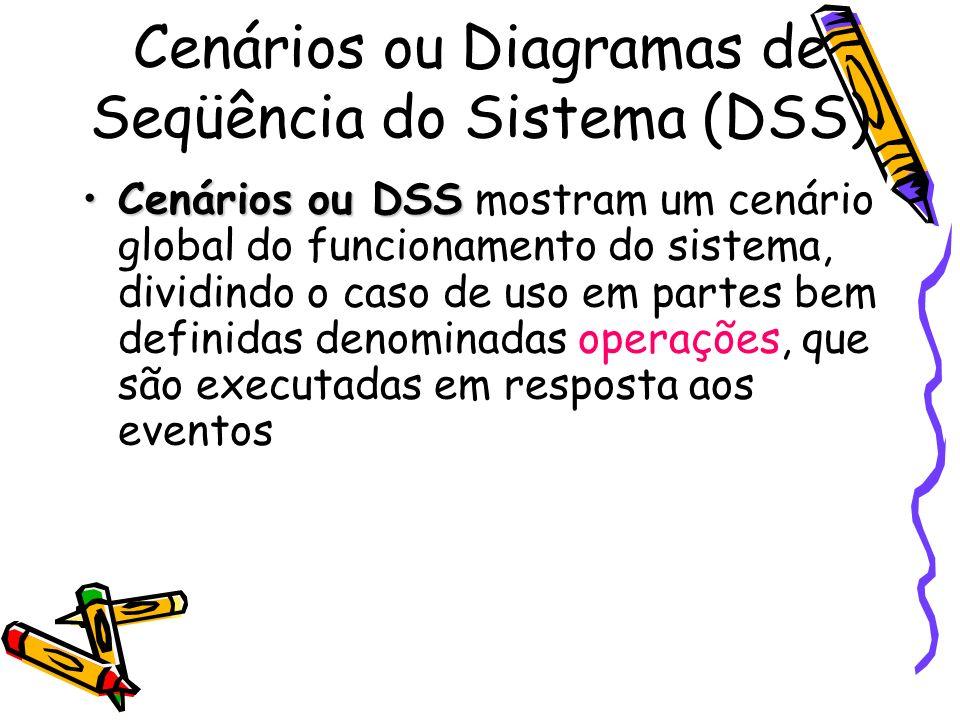 Cenários ou Diagramas de Seqüência do Sistema (DSS) Cenários ou DSSCenários ou DSS mostram um cenário global do funcionamento do sistema, dividindo o