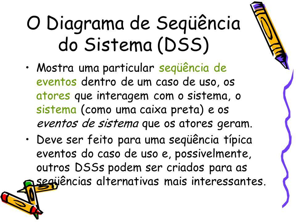 O Diagrama de Seqüência do Sistema (DSS) Mostra uma particular seqüência de eventos dentro de um caso de uso, os atores que interagem com o sistema, o