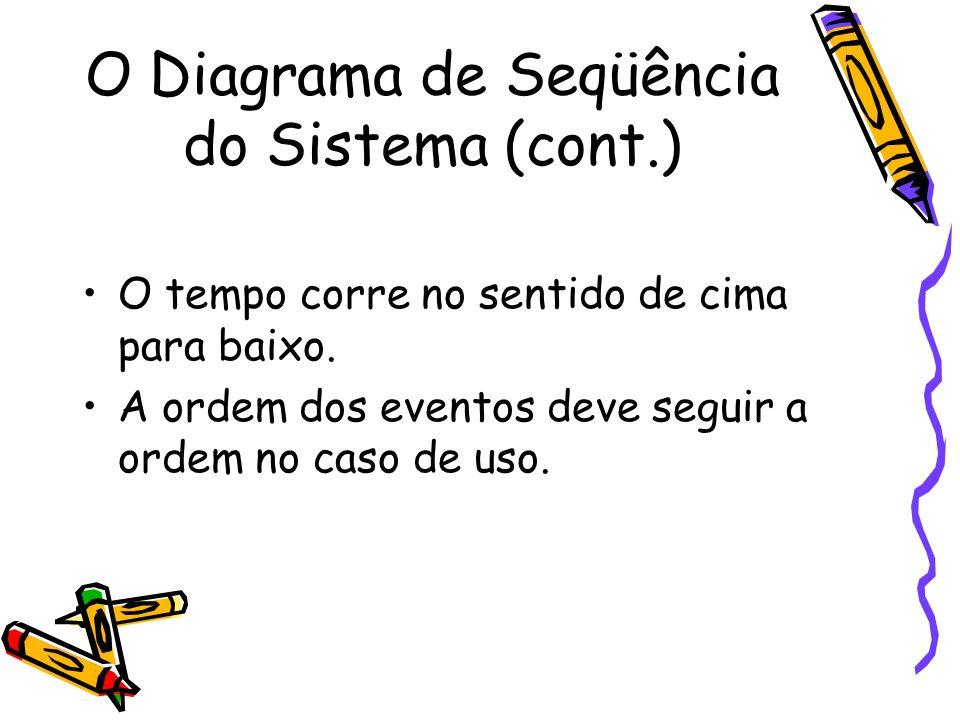 O Diagrama de Seqüência do Sistema (cont.) O tempo corre no sentido de cima para baixo. A ordem dos eventos deve seguir a ordem no caso de uso.