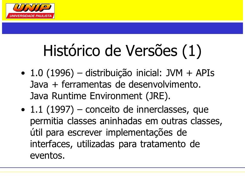 Histórico de Versões (1) 1.0 (1996) – distribuição inicial: JVM + APIs Java + ferramentas de desenvolvimento. Java Runtime Environment (JRE). 1.1 (199