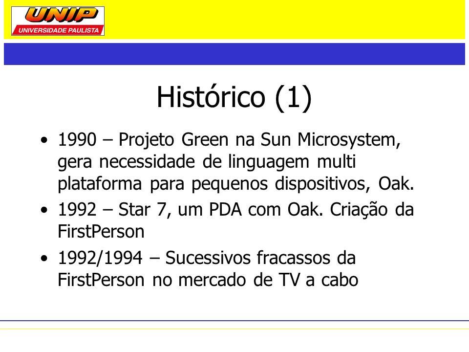 Histórico (2) 1994 – FirstPerson volta para dentro da Sun, linguagem Oak passa a se chamar Java 1995 – Primeira distribuição do Java a JDK 1.0, Netscape passa a fornecer suporte ao Java 1996 – Javasoft, grupo de negócios Java da Sun