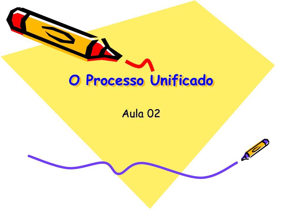 O Processo Unificado Aula 02