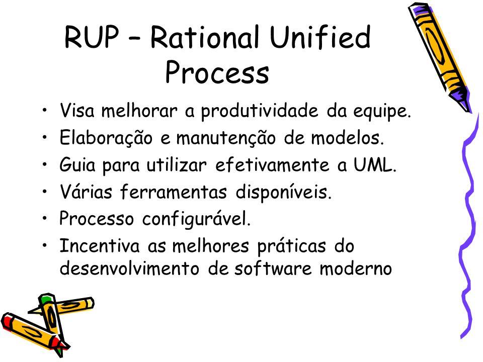 RUP – Rational Unified Process Visa melhorar a produtividade da equipe. Elaboração e manutenção de modelos. Guia para utilizar efetivamente a UML. Vár
