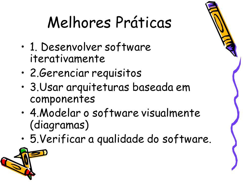 Melhores Práticas 1. Desenvolver software iterativamente 2.Gerenciar requisitos 3.Usar arquiteturas baseada em componentes 4.Modelar o software visual
