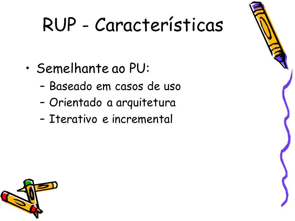 RUP - Características Semelhante ao PU: –Baseado em casos de uso –Orientado a arquitetura –Iterativo e incremental