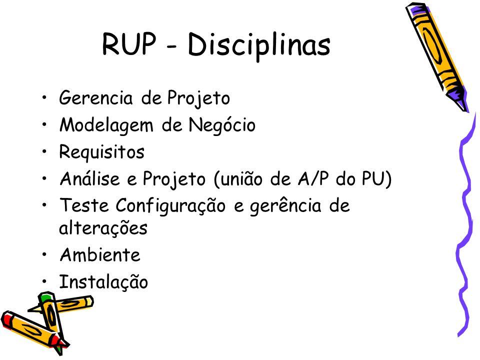 RUP - Disciplinas Gerencia de Projeto Modelagem de Negócio Requisitos Análise e Projeto (união de A/P do PU) Teste Configuração e gerência de alteraçõ