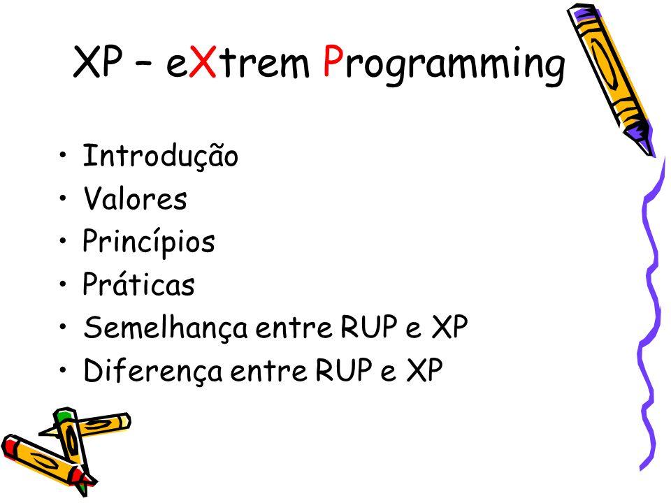 XP – eXtrem Programming Introdução Valores Princípios Práticas Semelhança entre RUP e XP Diferença entre RUP e XP
