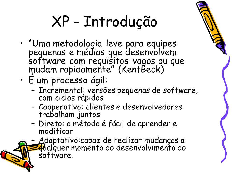 XP - Introdução Uma metodologia leve para equipes pequenas e médias que desenvolvem software com requisitos vagos ou que mudam rapidamente (KentBeck)