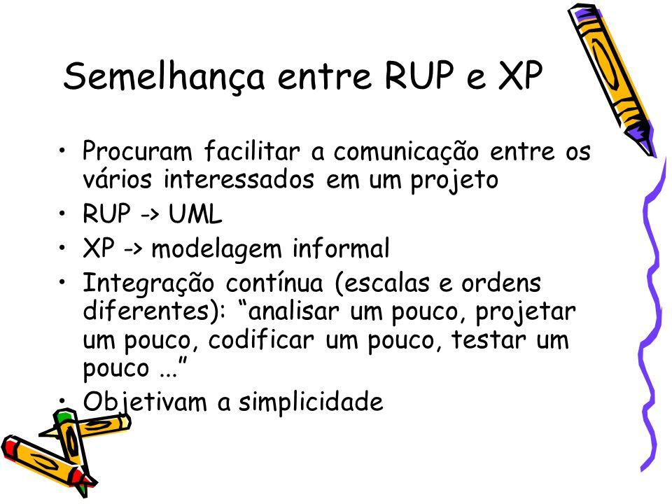 Semelhança entre RUP e XP Procuram facilitar a comunicação entre os vários interessados em um projeto RUP -> UML XP -> modelagem informal Integração c