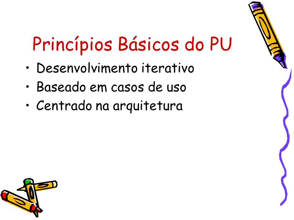 As Fases do PU Cada um dos ciclos de desenvolvimento do PU é dividido em quatro fases –Concepção –Elaboração –Construção –Transição