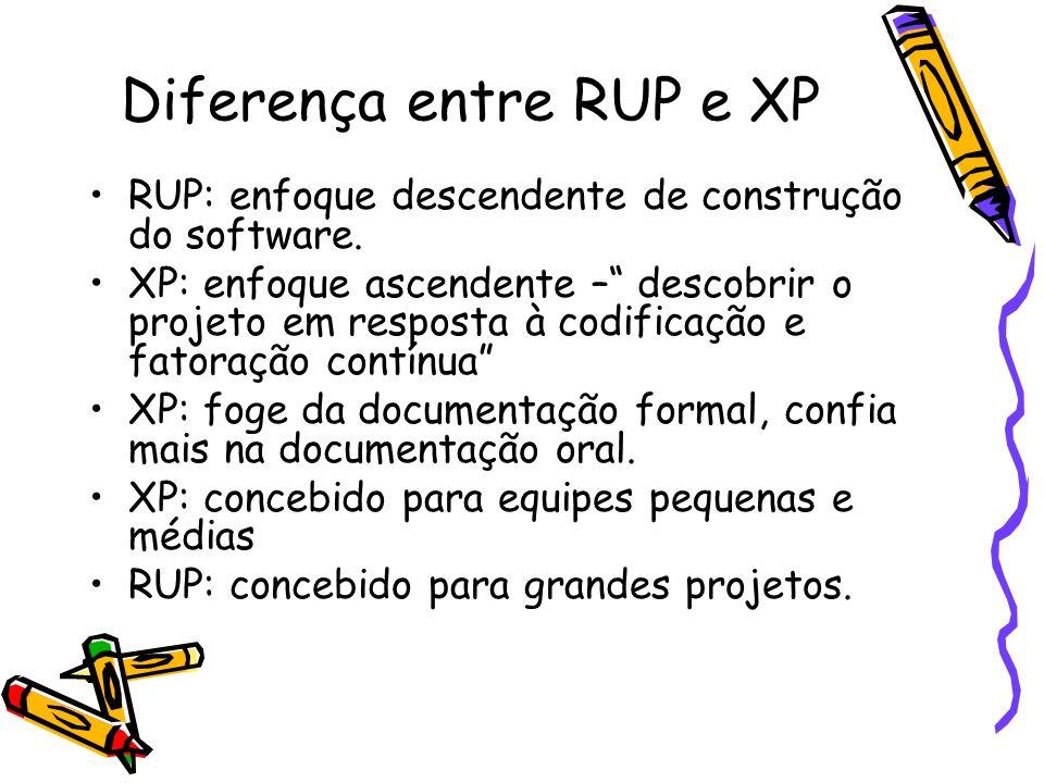 Diferença entre RUP e XP RUP: enfoque descendente de construção do software. XP: enfoque ascendente – descobrir o projeto em resposta à codificação e