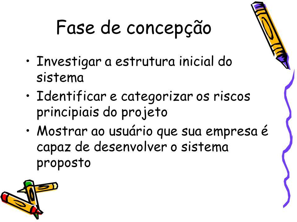 Fase de concepção Investigar a estrutura inicial do sistema Identificar e categorizar os riscos principiais do projeto Mostrar ao usuário que sua empr
