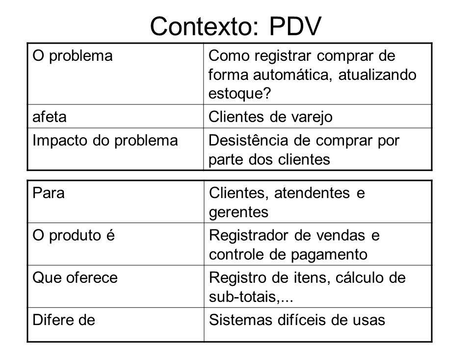 Contexto: PDV O problemaComo registrar comprar de forma automática, atualizando estoque? afetaClientes de varejo Impacto do problemaDesistência de com