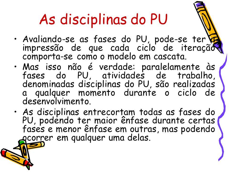 As disciplinas do PU Avaliando-se as fases do PU, pode-se ter a impressão de que cada ciclo de iteração comporta-se como o modelo em cascata. Mas isso