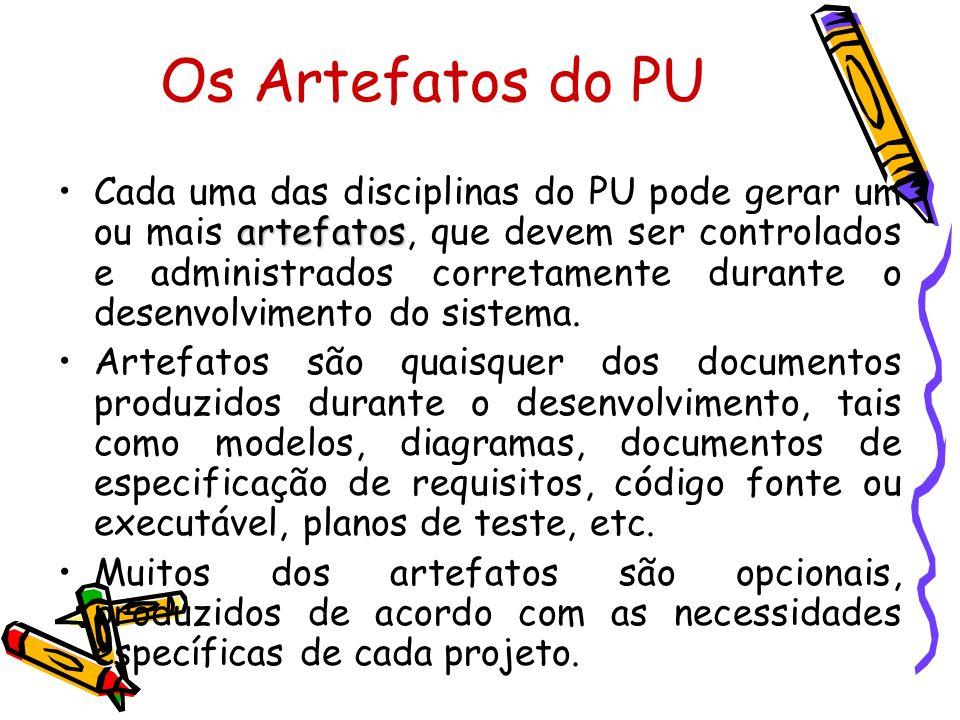Os Artefatos do PU artefatosCada uma das disciplinas do PU pode gerar um ou mais artefatos, que devem ser controlados e administrados corretamente dur