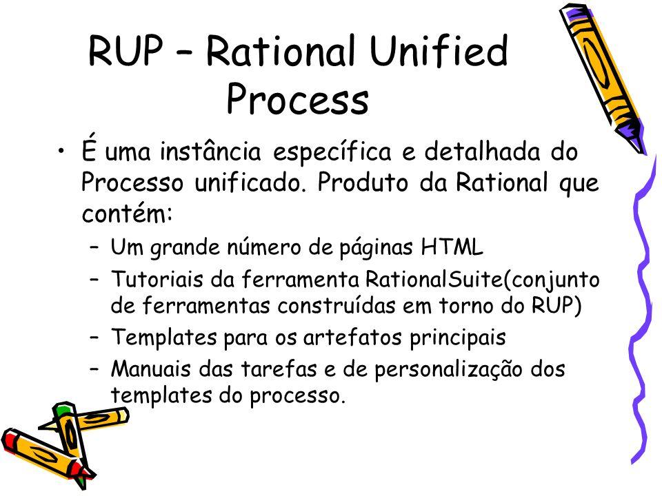 RUP – Rational Unified Process É uma instância específica e detalhada do Processo unificado. Produto da Rational que contém: –Um grande número de pági