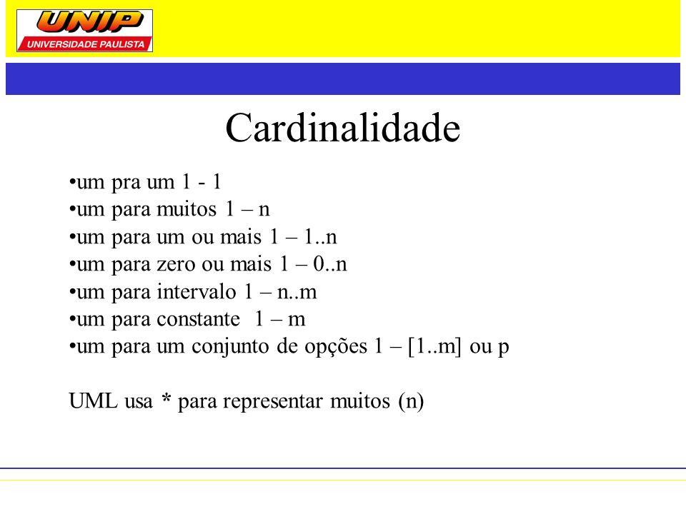 Cardinalidade um pra um 1 - 1 um para muitos 1 – n um para um ou mais 1 – 1..n um para zero ou mais 1 – 0..n um para intervalo 1 – n..m um para consta