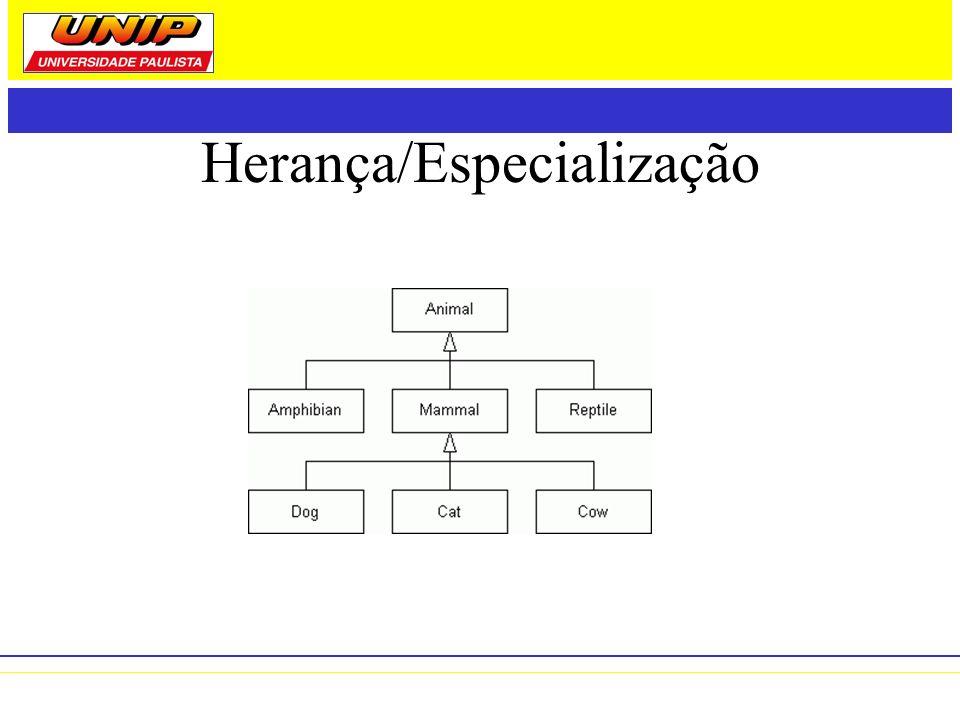 Herança/Especialização