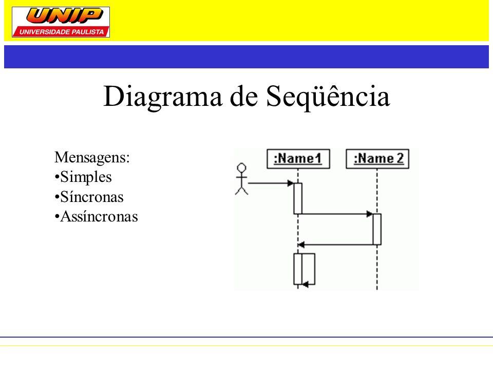 Diagrama de Seqüência Mensagens: Simples Síncronas Assíncronas