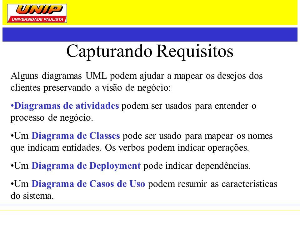 Capturando Requisitos Alguns diagramas UML podem ajudar a mapear os desejos dos clientes preservando a visão de negócio: Diagramas de atividades podem