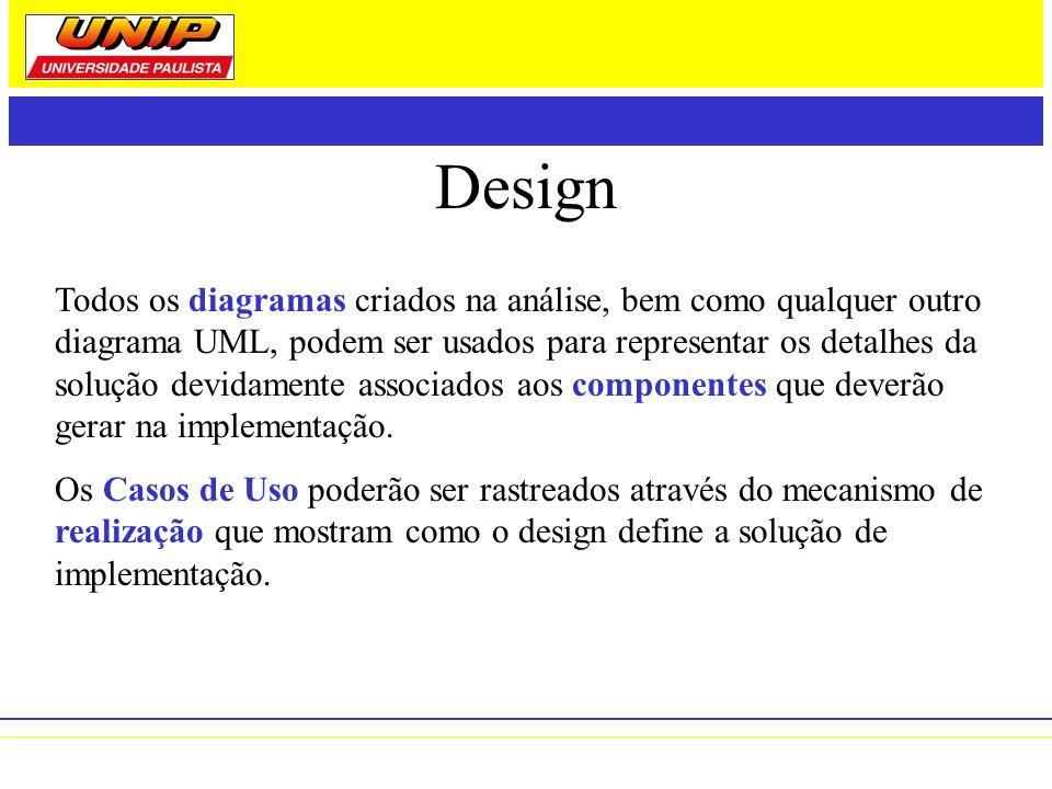 Implementação e Teste Os diagramas que representam o design da solução podem ser detalhados o suficiente para que o código dos componentes seja produzido.