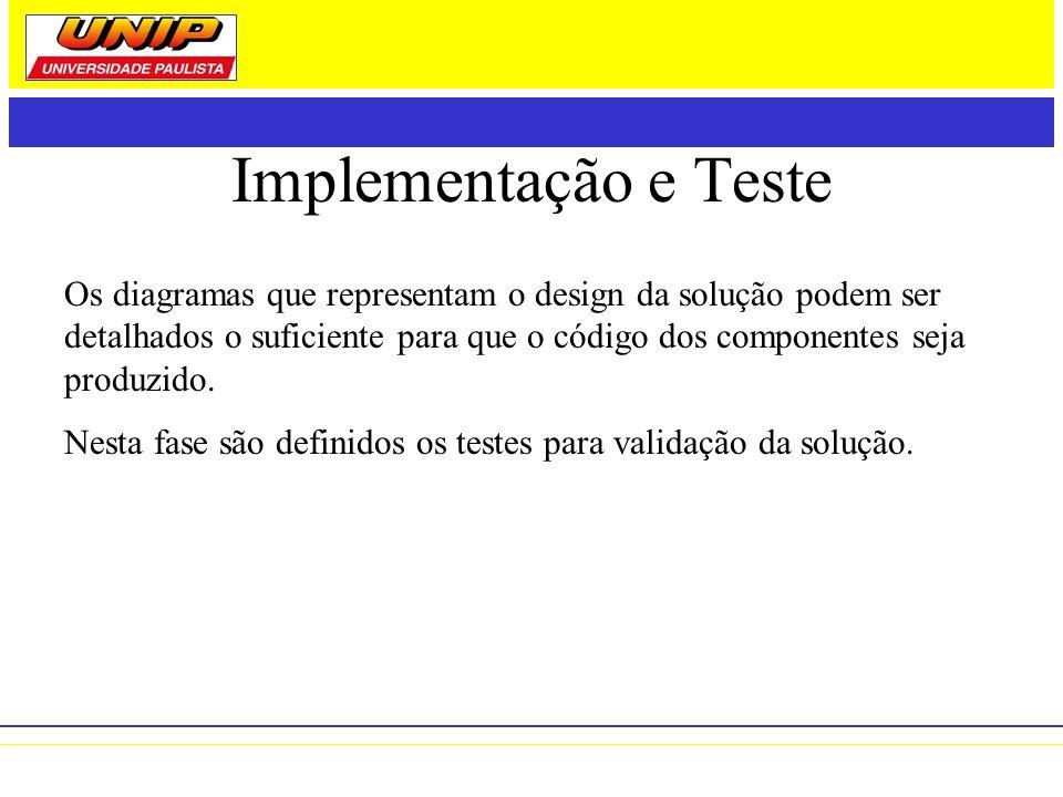 Implementação e Teste Os diagramas que representam o design da solução podem ser detalhados o suficiente para que o código dos componentes seja produz
