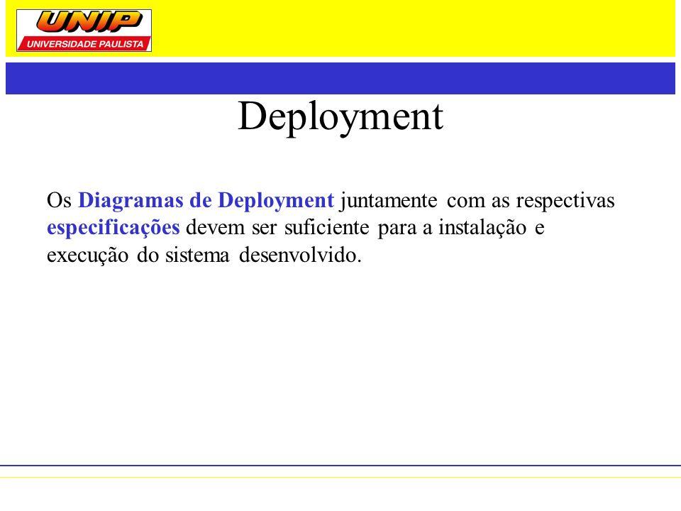 Deployment Os Diagramas de Deployment juntamente com as respectivas especificações devem ser suficiente para a instalação e execução do sistema desenv