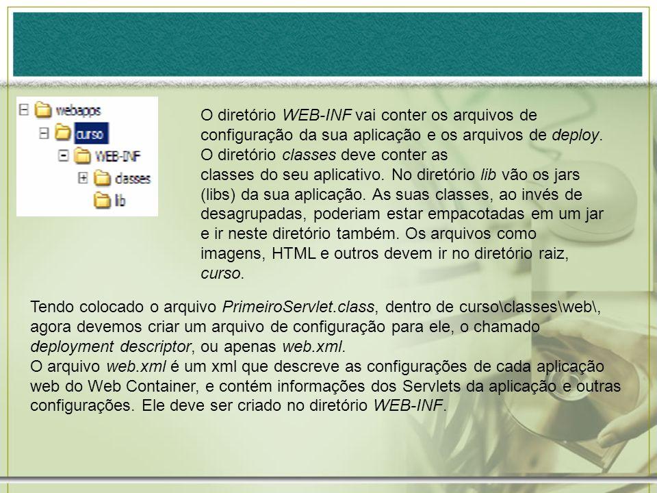 O diretório WEB-INF vai conter os arquivos de configuração da sua aplicação e os arquivos de deploy. O diretório classes deve conter as classes do seu