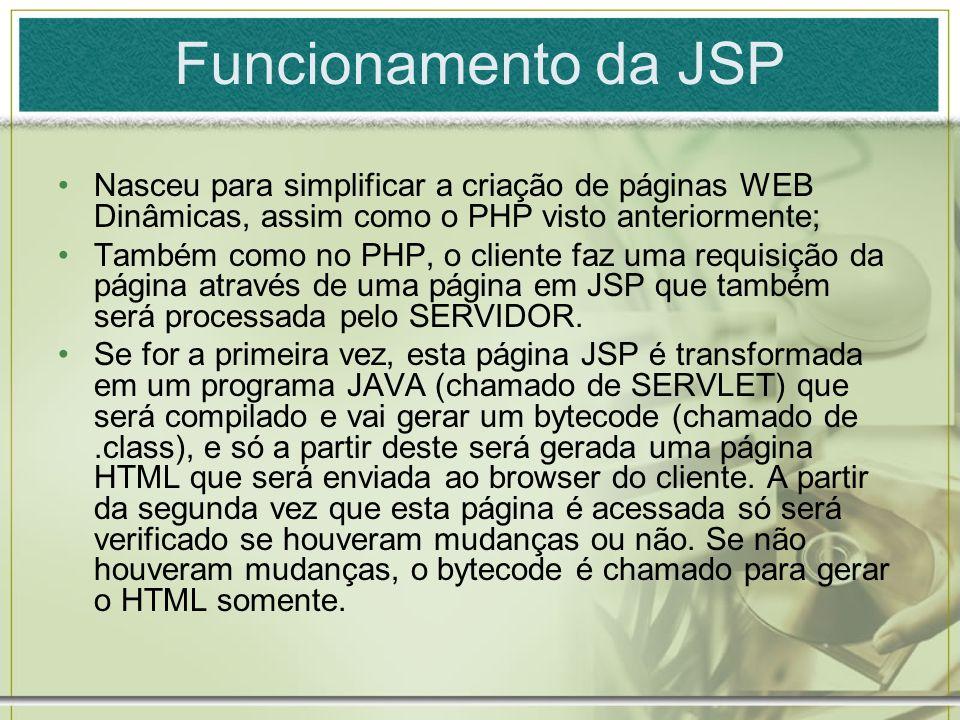 Funcionamento da JSP Nasceu para simplificar a criação de páginas WEB Dinâmicas, assim como o PHP visto anteriormente; Também como no PHP, o cliente f