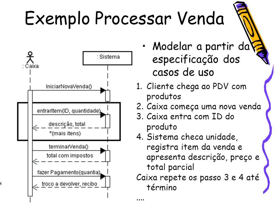 Exemplo Processar Venda Modelar a partir da especificação dos casos de uso 1.Cliente chega ao PDV com produtos 2.Caixa começa uma nova venda 3.Caixa e