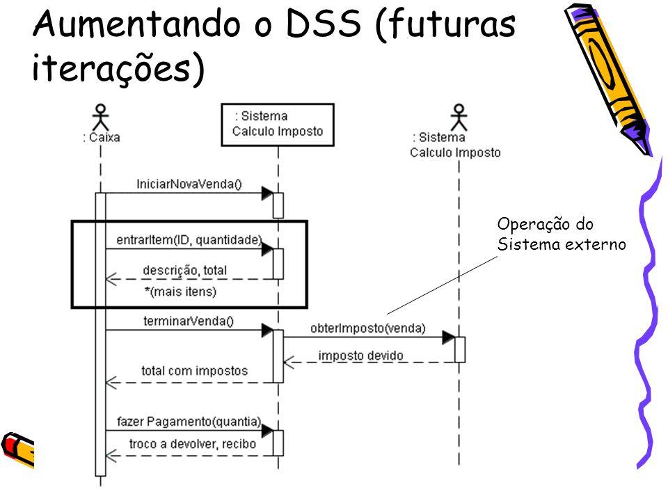 Aumentando o DSS (futuras iterações) Operação do Sistema externo
