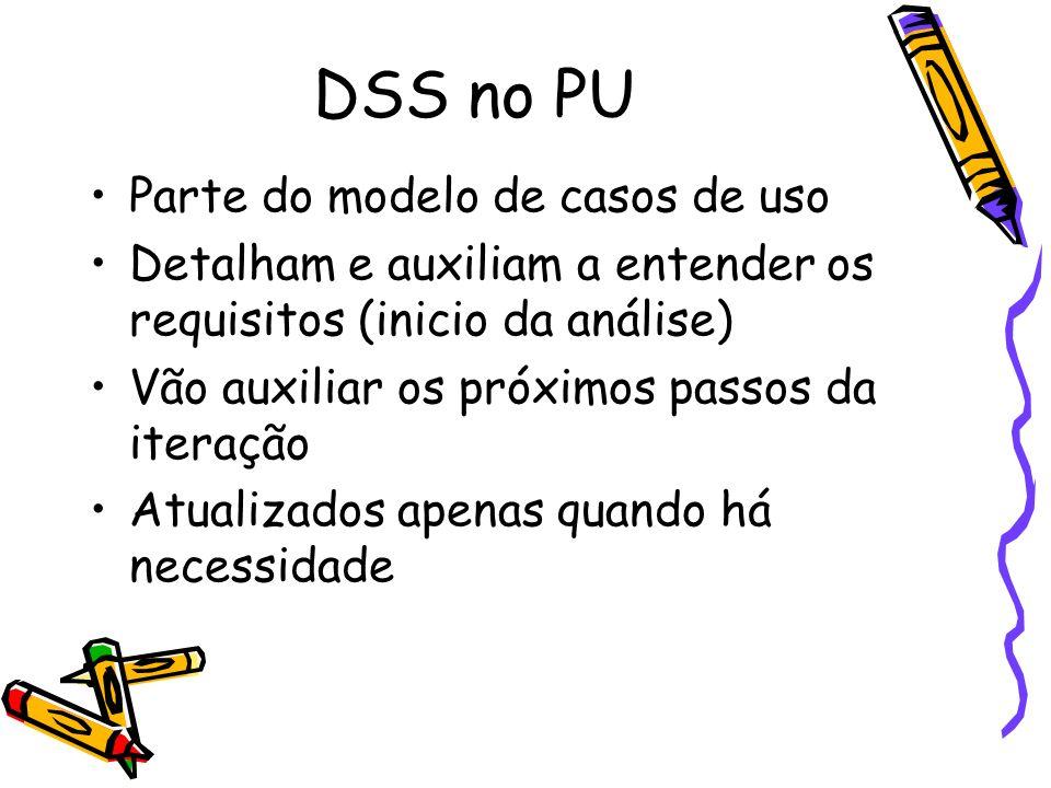 DSS no PU Parte do modelo de casos de uso Detalham e auxiliam a entender os requisitos (inicio da análise) Vão auxiliar os próximos passos da iteração