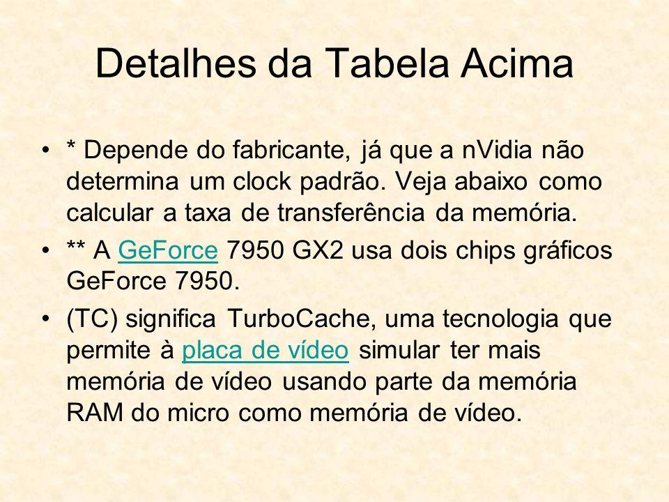 Detalhes da Tabela Acima * Depende do fabricante, já que a nVidia não determina um clock padrão. Veja abaixo como calcular a taxa de transferência da