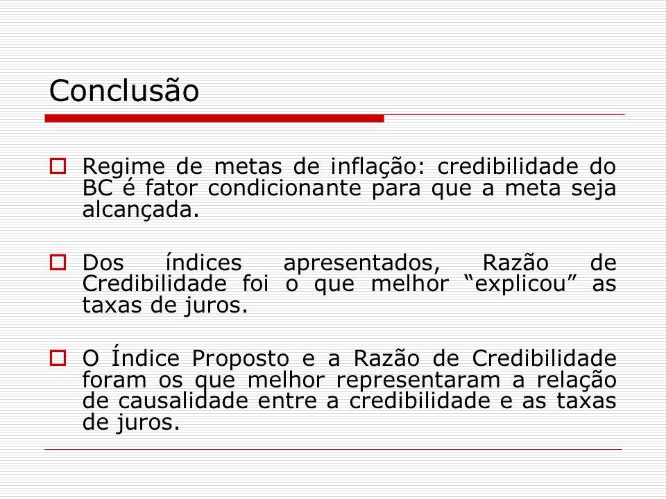 Conclusão Regime de metas de inflação: credibilidade do BC é fator condicionante para que a meta seja alcançada. Dos índices apresentados, Razão de Cr