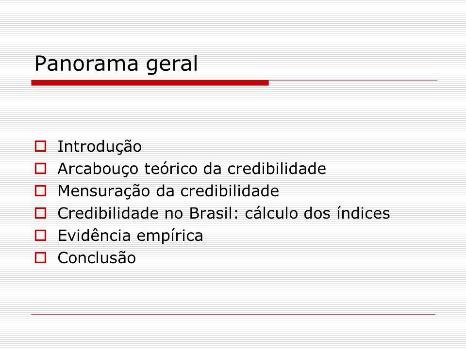 Introdução Importância da credibilidade na condução da política monetária: maior credibilidade menores pressões inflacionárias 1999: Brasil adota formalmente o regime de metas de inflação - Ata do Copom - pesquisa Focus - relatórios trimestrais Cinco formas de quantificar a credibilidade