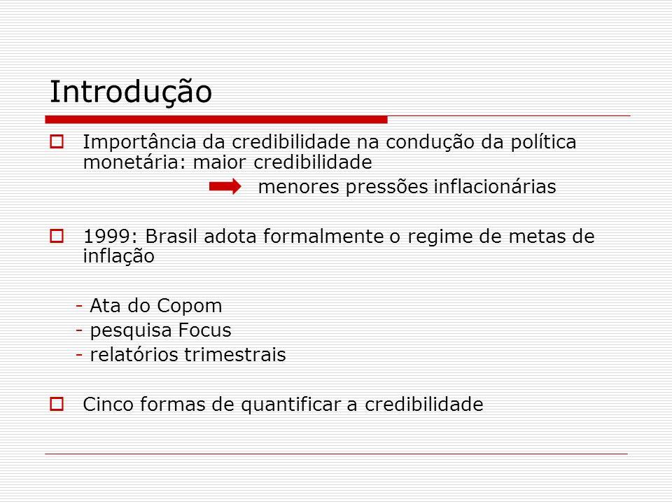 Introdução Importância da credibilidade na condução da política monetária: maior credibilidade menores pressões inflacionárias 1999: Brasil adota form