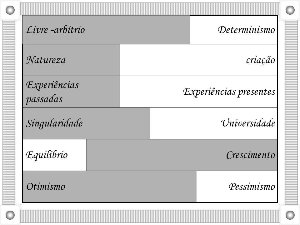 Livre -arbítrioDeterminismo Naturezacriação Experiências passadas Experiências presentes SingularidadeUniversidade EquilíbrioCrescimento OtimismoPessi