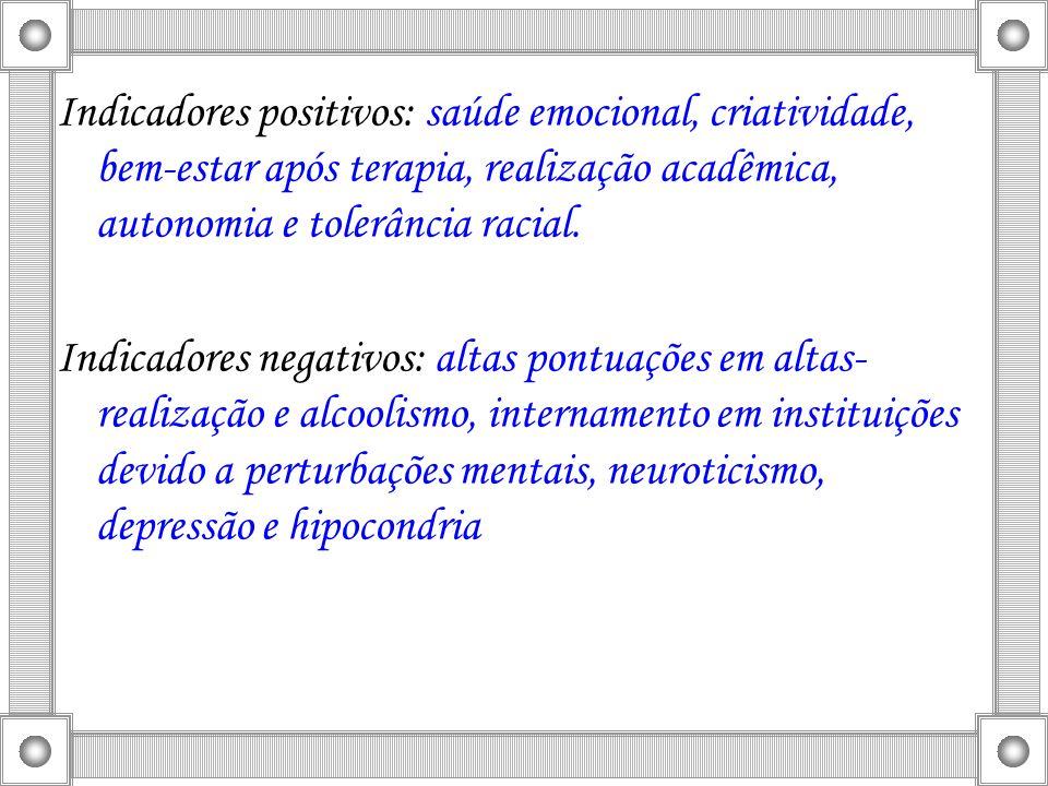 Indicadores positivos: saúde emocional, criatividade, bem-estar após terapia, realização acadêmica, autonomia e tolerância racial. Indicadores negativ