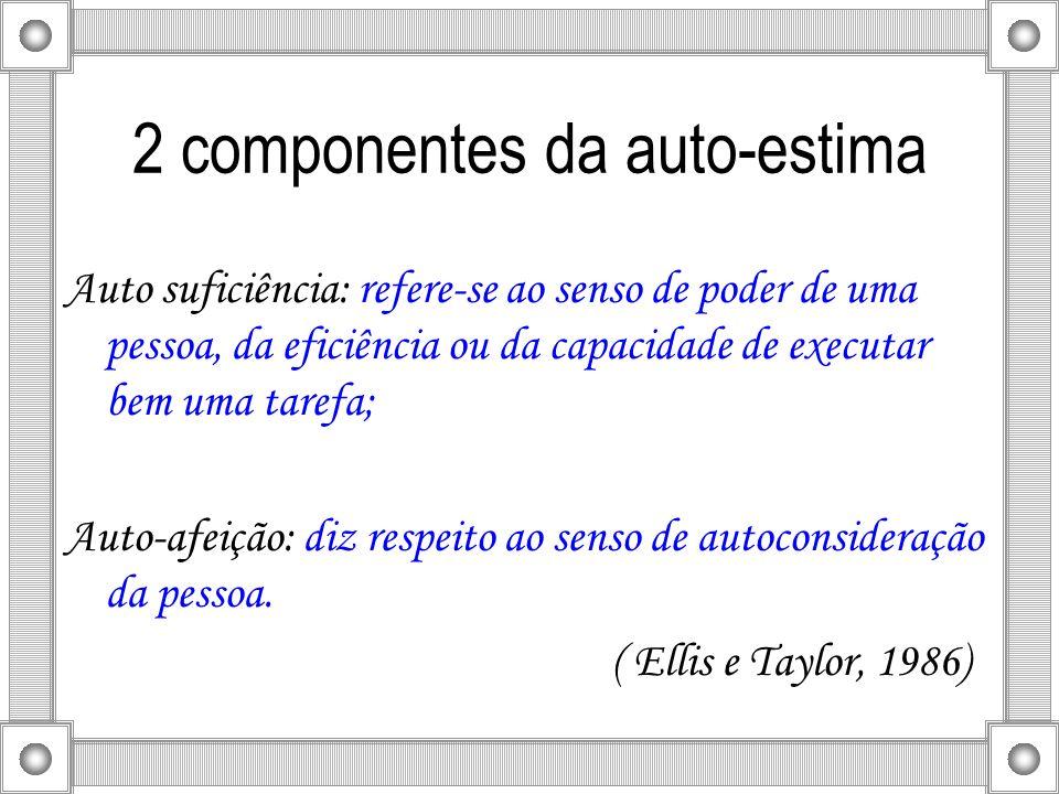 2 componentes da auto-estima Auto suficiência: refere-se ao senso de poder de uma pessoa, da eficiência ou da capacidade de executar bem uma tarefa; A