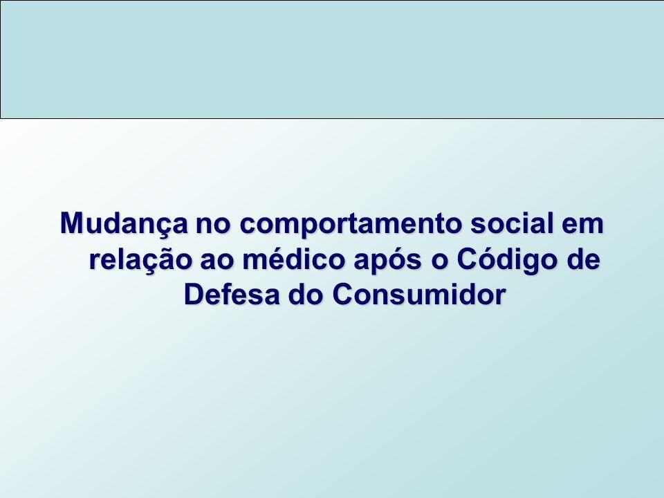 Mudança no comportamento social em relação ao médico após o Código de Defesa do Consumidor