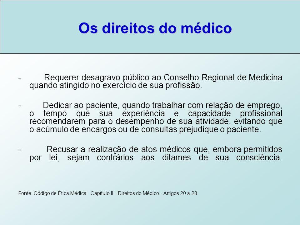 Os direitos do médico - Requerer desagravo público ao Conselho Regional de Medicina quando atingido no exercício de sua profissão.