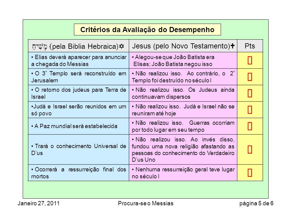 Janeiro 27, 2011Procura-se o Messias página 6 de 6 Sumário Conclusão Pergunta Jesus, o alegado Messias do Cristianismo, é qualificado para a posição.