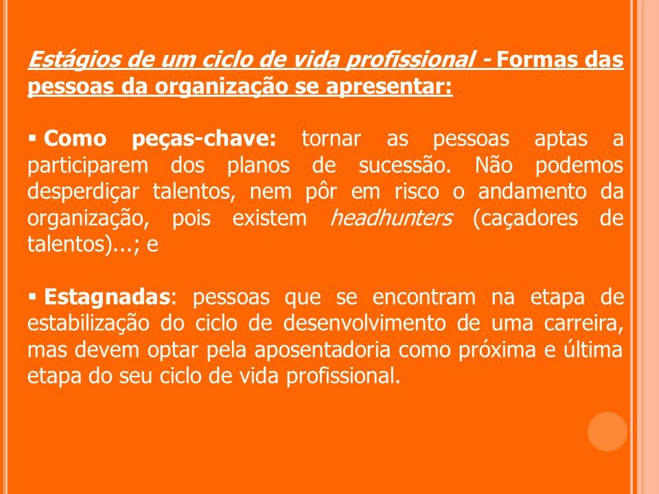Estágios de um ciclo de vida profissional - Formas das pessoas da organização se apresentar: Como peças-chave: tornar as pessoas aptas a participarem
