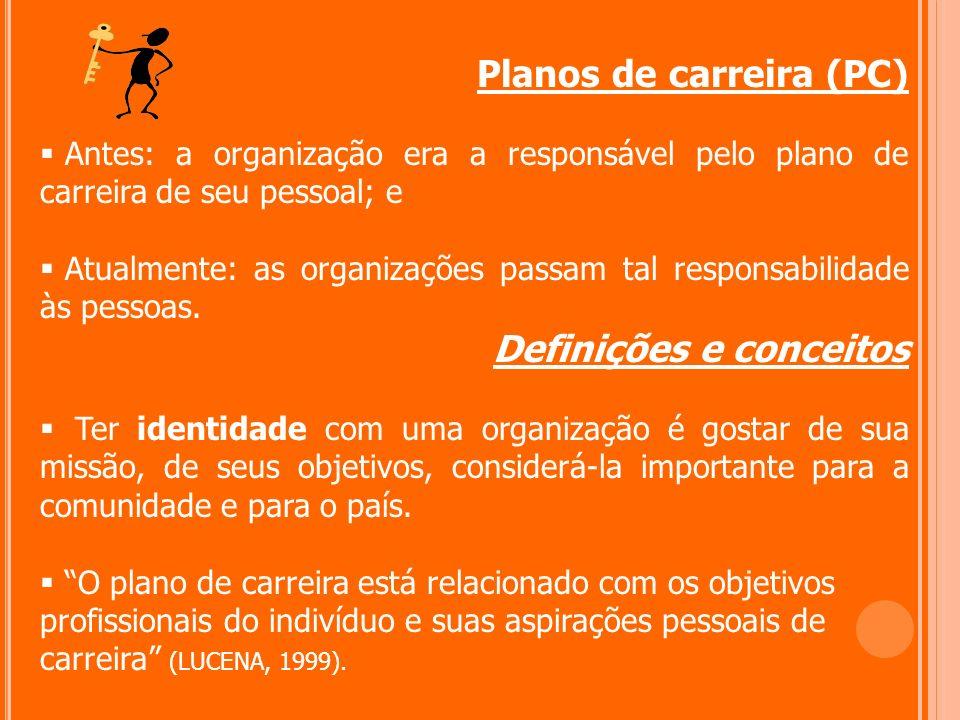 Planos de carreira (PC) Antes: a organização era a responsável pelo plano de carreira de seu pessoal; e Atualmente: as organizações passam tal respons